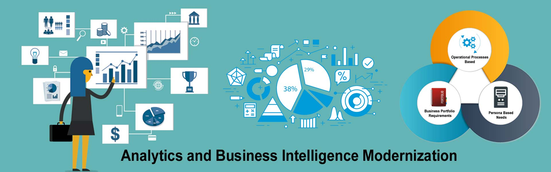 Analytics and Business Intelligence Modernization