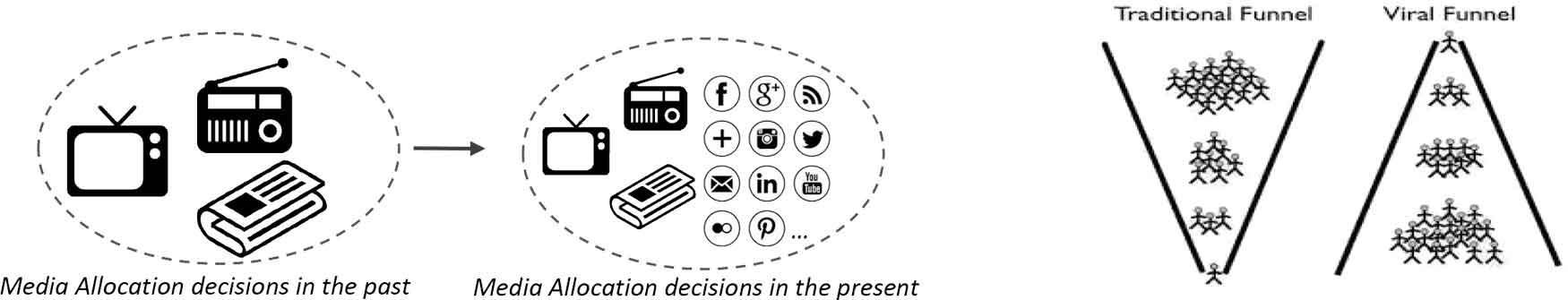 Big Data and Marketing Analytics